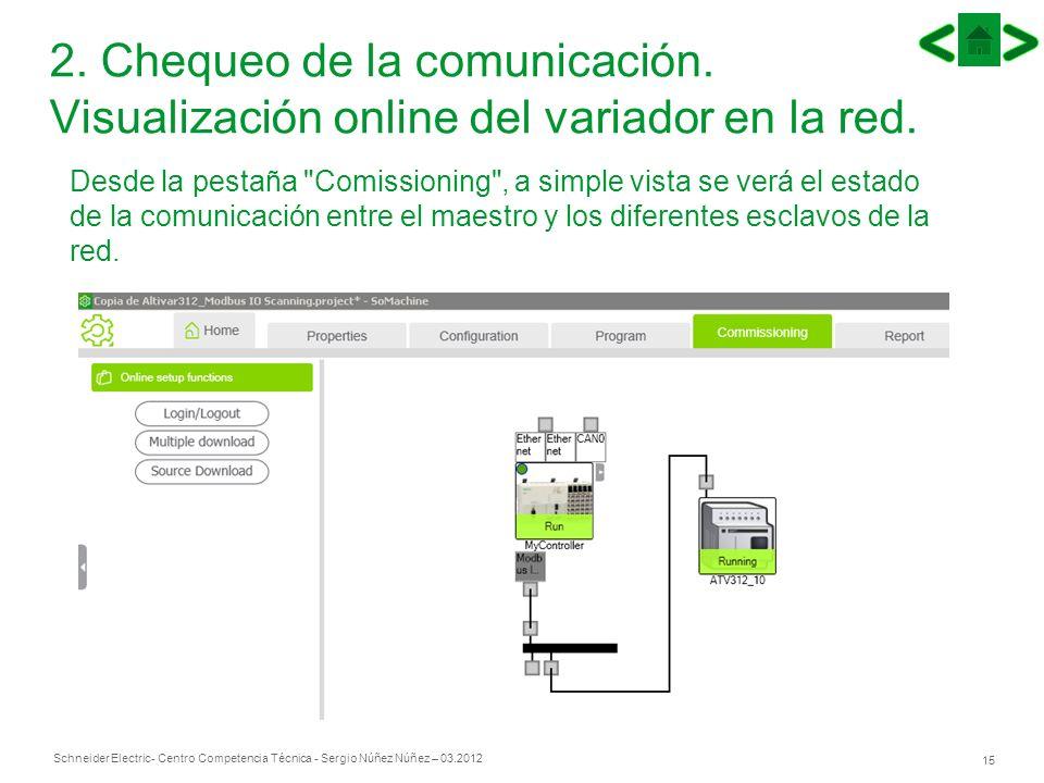 Schneider Electric 15 - Centro Competencia Técnica - Sergio Núñez Núñez – 03.2012 2. Chequeo de la comunicación. Visualización online del variador en