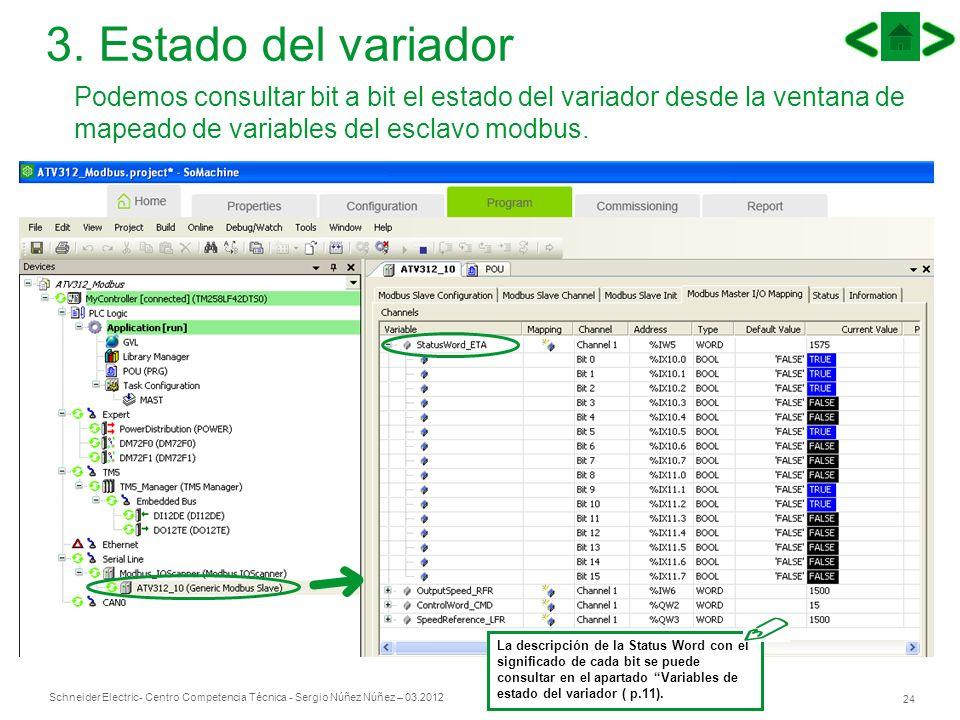 Schneider Electric 24 - Centro Competencia Técnica - Sergio Núñez Núñez – 03.2012 3. Estado del variador La descripción de la Status Word con el signi