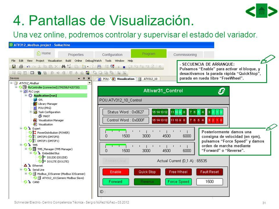 Schneider Electric 31 - Centro Competencia Técnica - Sergio Núñez Núñez – 03.2012 4. Pantallas de Visualización. Una vez online, podremos controlar y