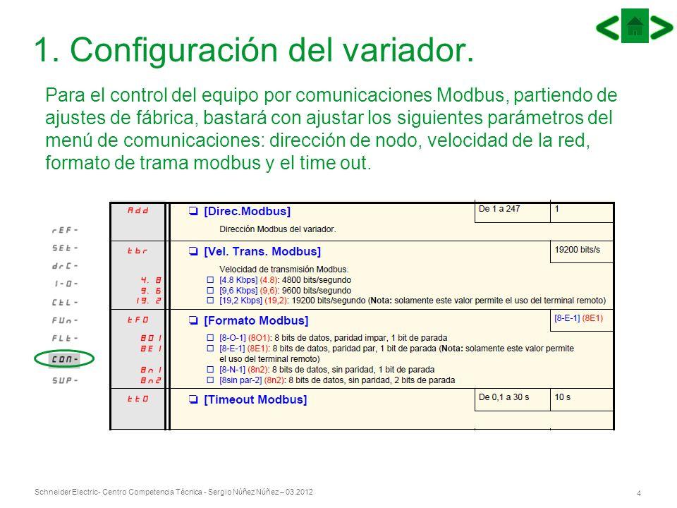 Schneider Electric 4 - Centro Competencia Técnica - Sergio Núñez Núñez – 03.2012 Para el control del equipo por comunicaciones Modbus, partiendo de aj