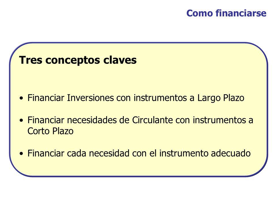 Como financiarse Tres conceptos claves Financiar Inversiones con instrumentos a Largo Plazo Financiar necesidades de Circulante con instrumentos a Cor