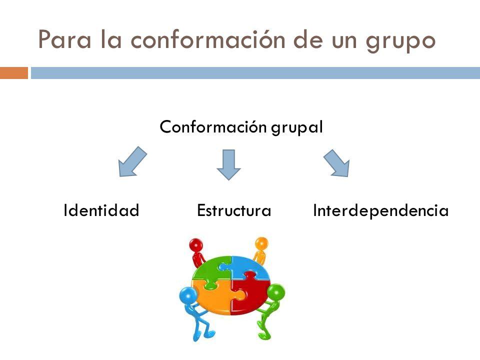 Para la conformación de un grupo Conformación grupal Identidad Estructura Interdependencia