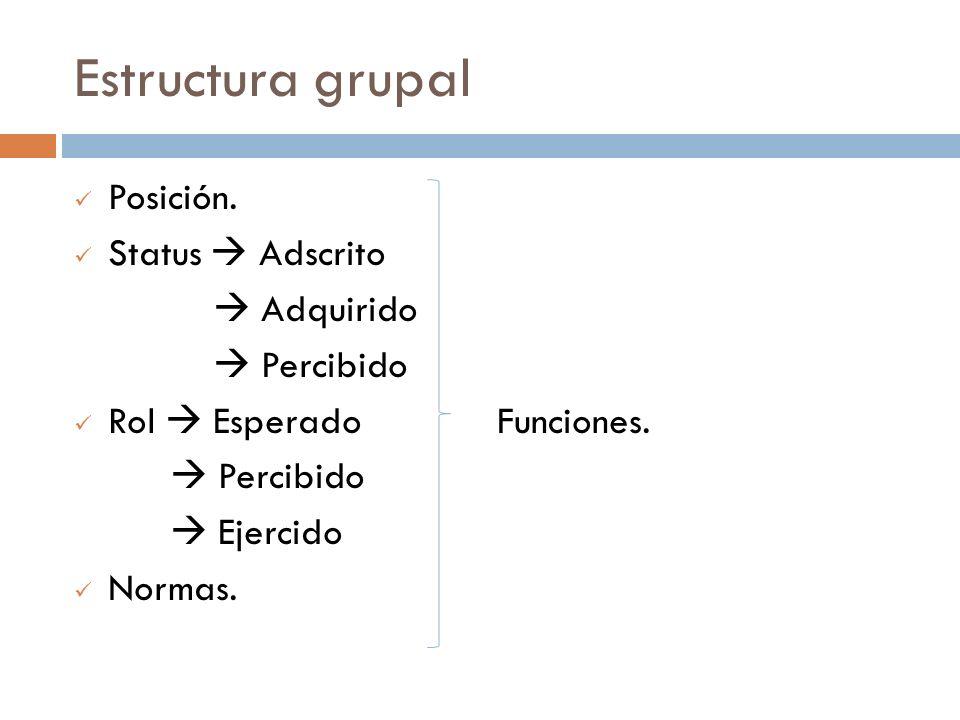 Posición. Status Adscrito Adquirido Percibido Rol Esperado Funciones. Percibido Ejercido Normas. Estructura grupal