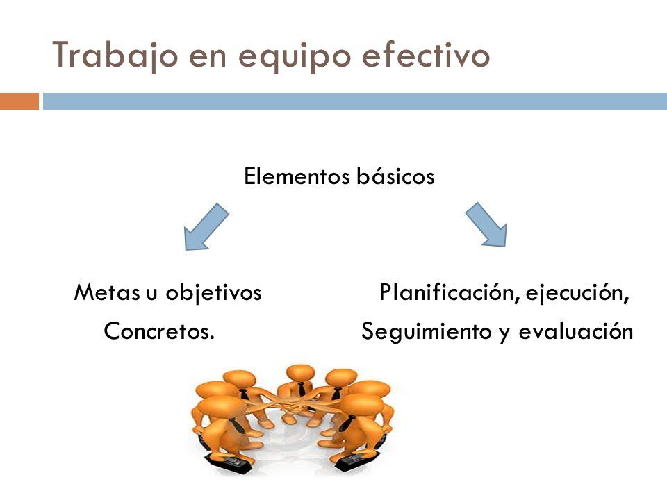 Trabajo en equipo efectivo Elementos básicos Metas u objetivos Planificación, ejecución, Concretos. Seguimiento y evaluación