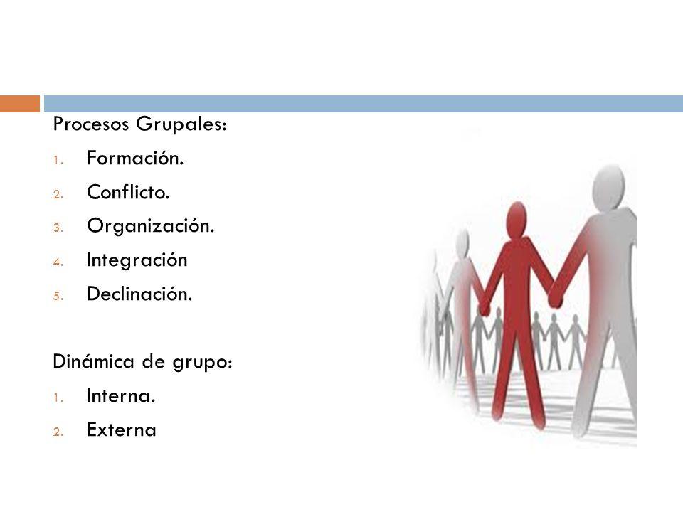 Procesos Grupales: 1. Formación. 2. Conflicto. 3. Organización. 4. Integración 5. Declinación. Dinámica de grupo: 1. Interna. 2. Externa