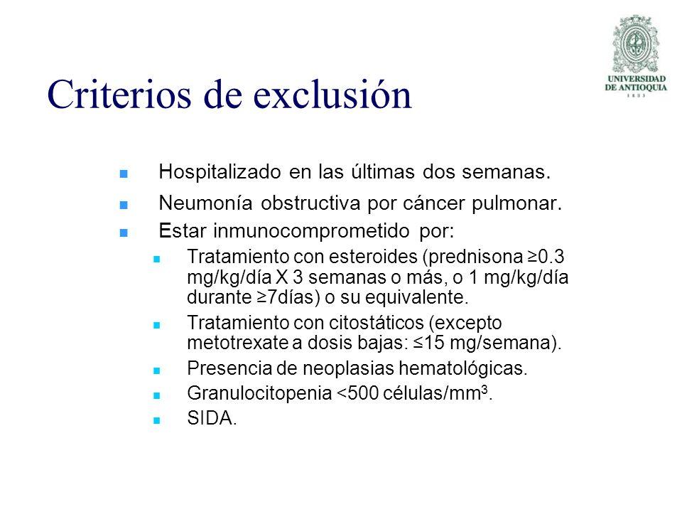Criterios de exclusión Hospitalizado en las últimas dos semanas. Neumonía obstructiva por cáncer pulmonar. Estar inmunocomprometido por: Tratamiento c