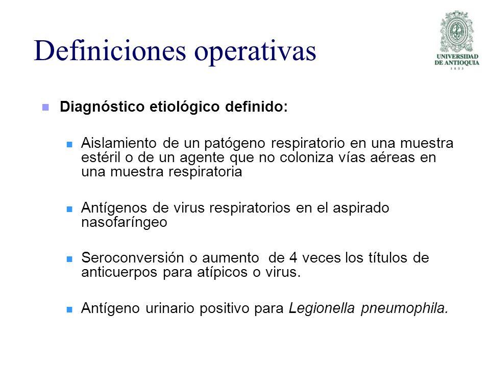 Definiciones operativas Diagnóstico etiológico definido: Aislamiento de un patógeno respiratorio en una muestra estéril o de un agente que no coloniza
