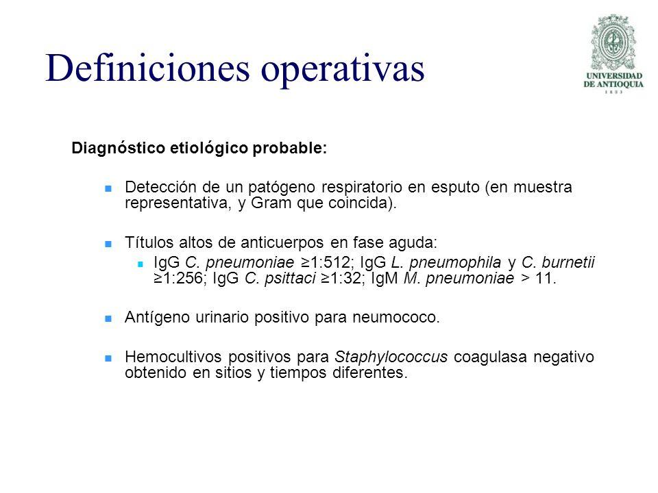 Definiciones operativas Diagnóstico etiológico probable: Detección de un patógeno respiratorio en esputo (en muestra representativa, y Gram que coinci