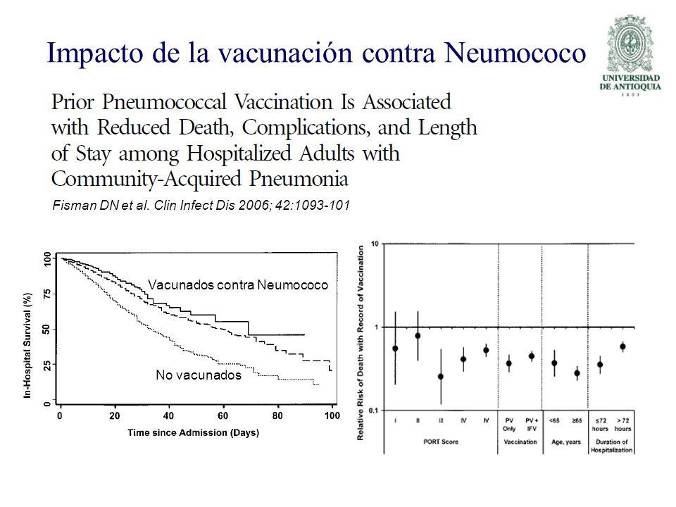 Impacto de la vacunación contra Neumococo Fisman DN et al. Clin Infect Dis 2006; 42:1093-101 Vacunados contra Neumococo No vacunados