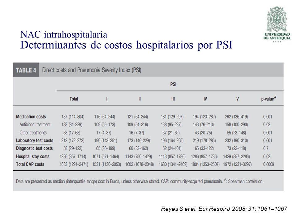 Reyes S et al. Eur Respir J 2008; 31: 1061–1067 NAC intrahospitalaria Determinantes de costos hospitalarios por PSI