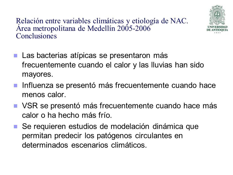 Relación entre variables climáticas y etiología de NAC. Área metropolitana de Medellín 2005-2006 Conclusiones Las bacterias atípicas se presentaron má