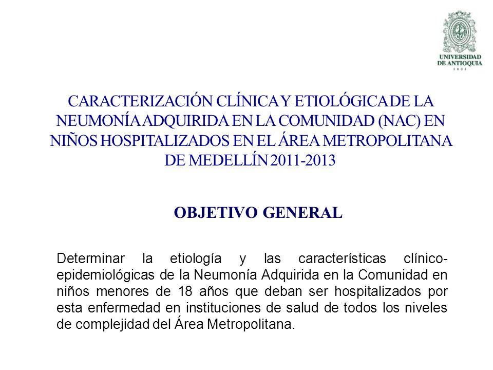 OBJETIVO GENERAL Determinar la etiología y las características clínico- epidemiológicas de la Neumonía Adquirida en la Comunidad en niños menores de 1