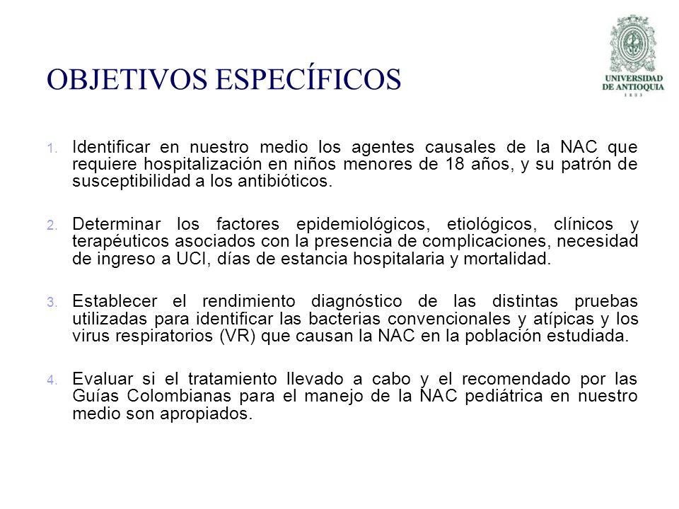 OBJETIVOS ESPECÍFICOS 1. Identificar en nuestro medio los agentes causales de la NAC que requiere hospitalización en niños menores de 18 años, y su pa