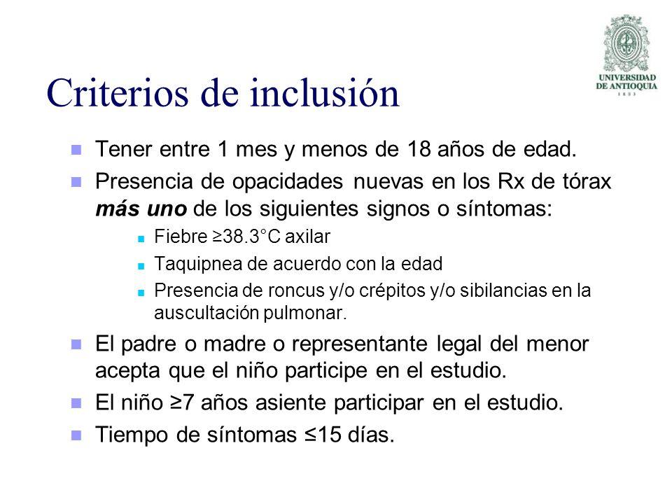 Criterios de inclusión Tener entre 1 mes y menos de 18 años de edad. Presencia de opacidades nuevas en los Rx de tórax más uno de los siguientes signo
