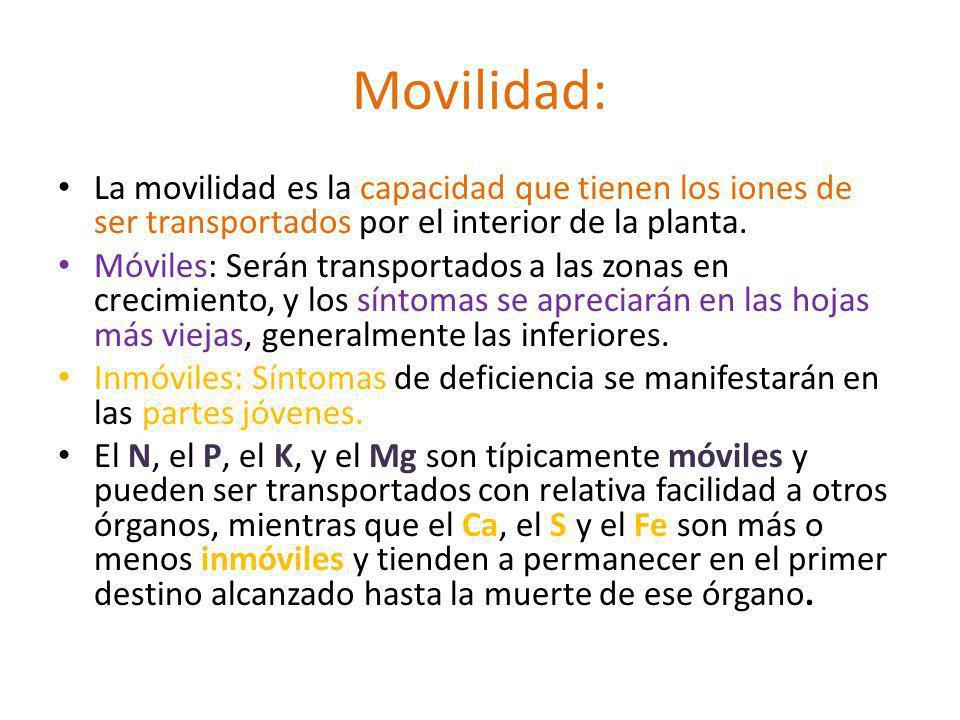 Movilidad: La movilidad es la capacidad que tienen los iones de ser transportados por el interior de la planta. Móviles: Serán transportados a las zon