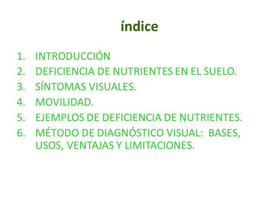 índice 1.INTRODUCCIÓN 2.DEFICIENCIA DE NUTRIENTES EN EL SUELO. 3.SÍNTOMAS VISUALES. 4.MOVILIDAD. 5.EJEMPLOS DE DEFICIENCIA DE NUTRIENTES. 6.MÉTODO DE