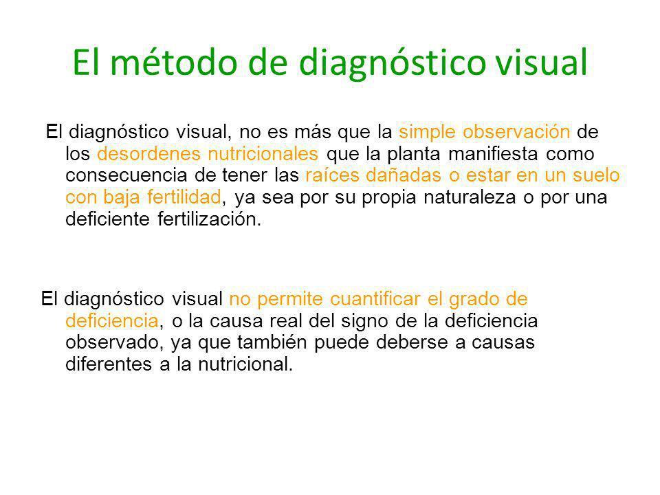 El método de diagnóstico visual El diagnóstico visual, no es más que la simple observación de los desordenes nutricionales que la planta manifiesta co