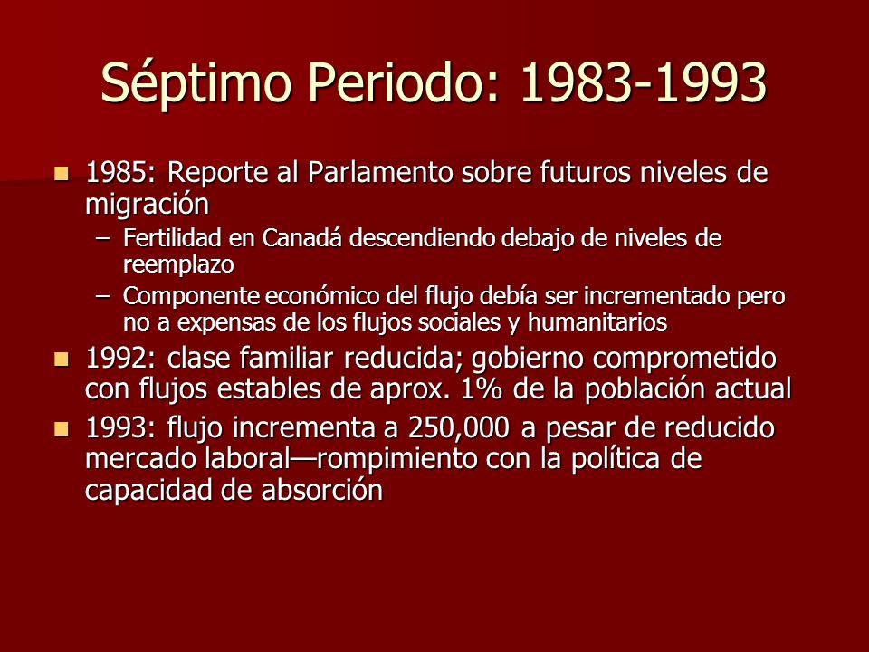Séptimo Periodo: 1983-1993 1985: Reporte al Parlamento sobre futuros niveles de migración 1985: Reporte al Parlamento sobre futuros niveles de migraci