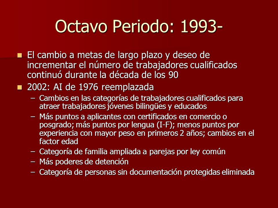 Octavo Periodo: 1993- El cambio a metas de largo plazo y deseo de incrementar el número de trabajadores cualificados continuó durante la década de los