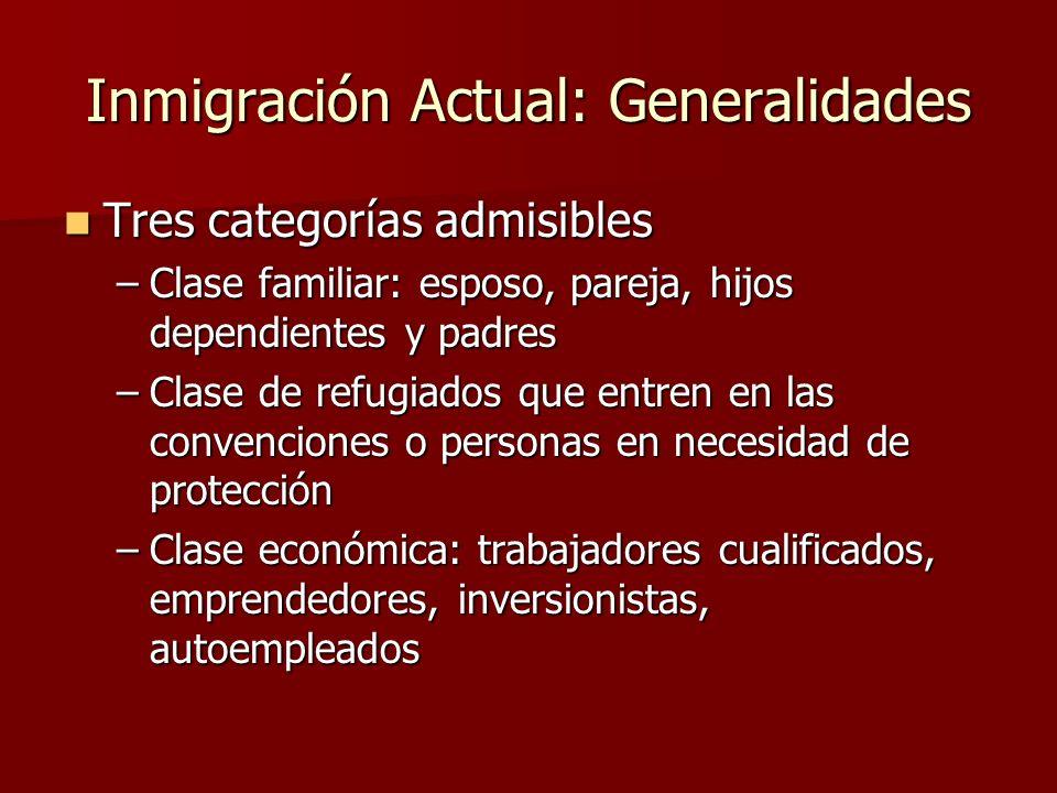 Inmigración Actual: Generalidades Tres categorías admisibles Tres categorías admisibles –Clase familiar: esposo, pareja, hijos dependientes y padres –