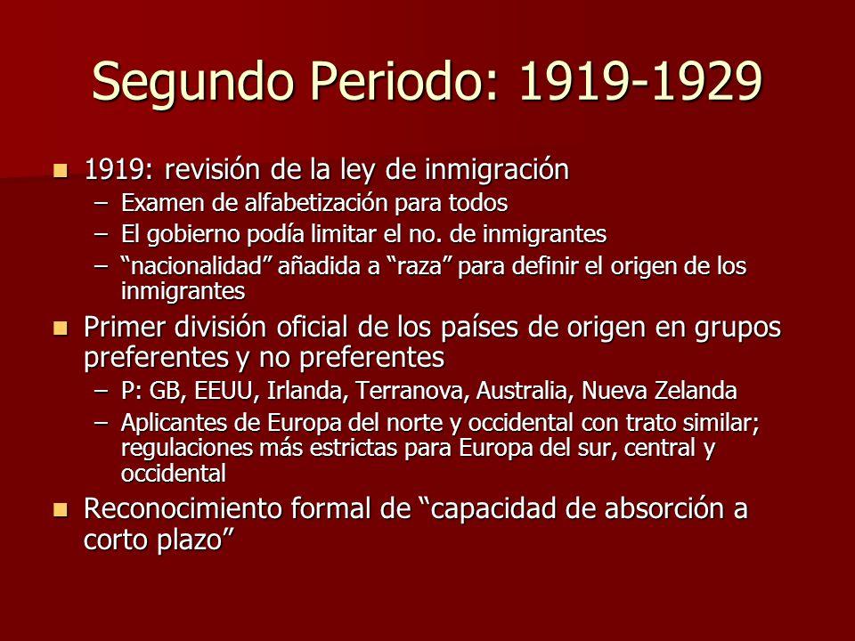 Segundo Periodo: 1919-1929 1919: revisión de la ley de inmigración 1919: revisión de la ley de inmigración –Examen de alfabetización para todos –El go