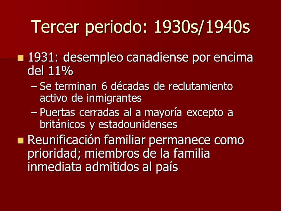 Tercer periodo: 1930s/1940s 1931: desempleo canadiense por encima del 11% 1931: desempleo canadiense por encima del 11% –Se terminan 6 décadas de recl