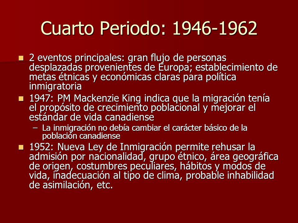 Cuarto Periodo: 1946-1962 2 eventos principales: gran flujo de personas desplazadas provenientes de Europa; establecimiento de metas étnicas y económi