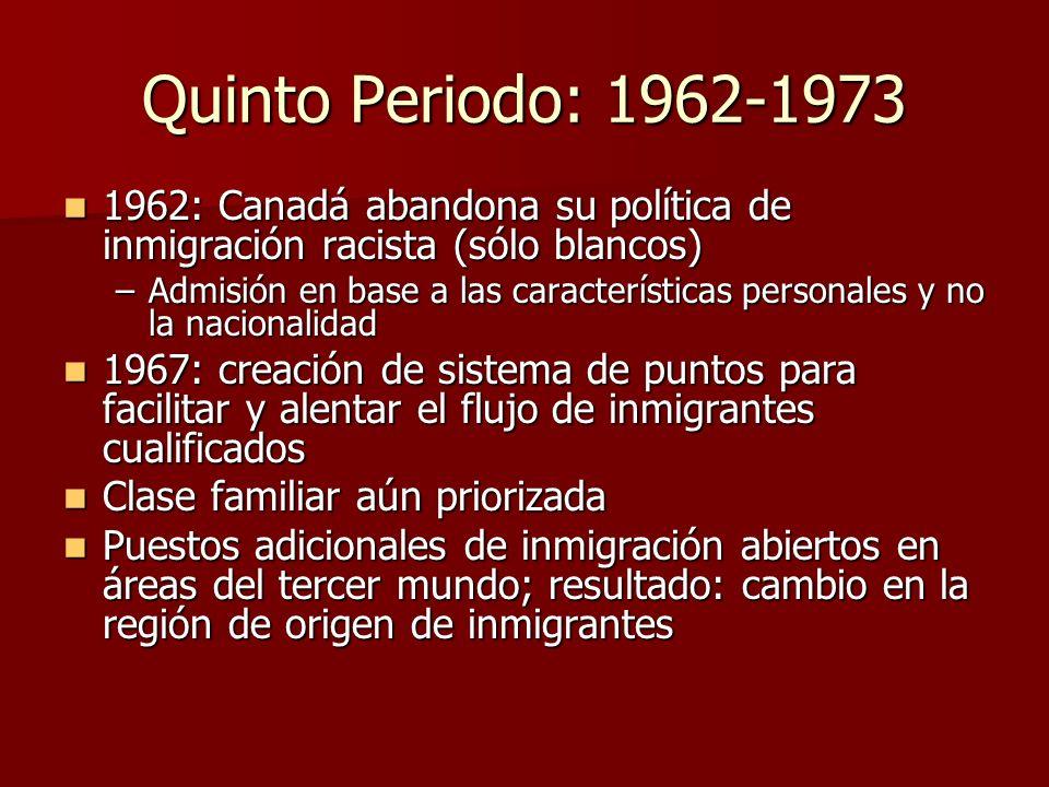 Quinto Periodo: 1962-1973 1962: Canadá abandona su política de inmigración racista (sólo blancos) 1962: Canadá abandona su política de inmigración rac