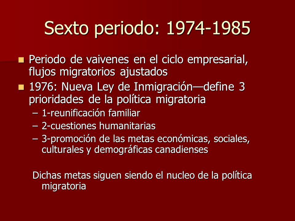 Sexto periodo: 1974-1985 Periodo de vaivenes en el ciclo empresarial, flujos migratorios ajustados Periodo de vaivenes en el ciclo empresarial, flujos
