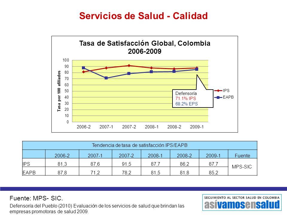 Tendencia de tasa de satisfacción IPS/EAPB 2006-22007-12007-22008-12008-22009-1Fuente IPS81,387,691,587,786,287,7 MPS-SIC EAPB87,871,278,281,581,885,2