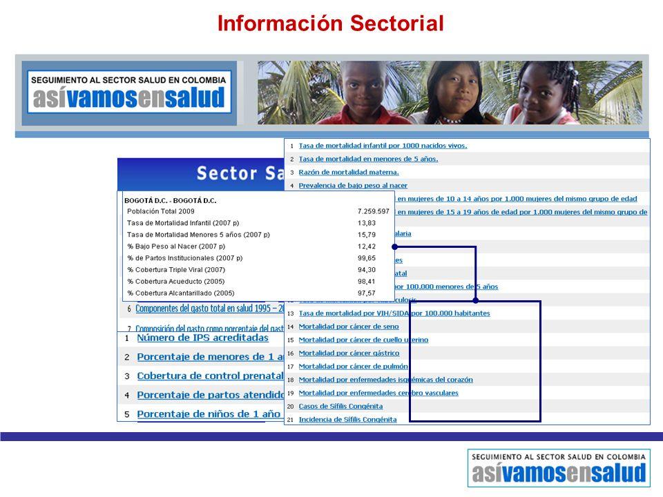 Estado de Salud – Salud Pública INCIDENCIA DE SÍFILIS CONGÉNITA Indicador Año Fuente 200020012002200320042005200620072008 Incidencia de Sífilis congénita: casos de sifilis congenita por 1000 nacidos vivos 1,261,321,701,731,962,151,982,071,84INS COMPROMISO INTERNACIONAL 1994 0,5 5,3GUANIA Fuente: INS, Cálculos AVS
