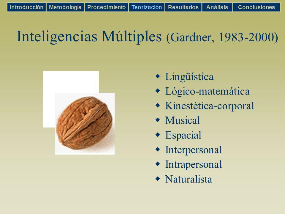 Inteligencias Múltiples (Gardner, 1983-2000) Lingüística Lógico-matemática Kinestética-corporal Musical Espacial Interpersonal Intrapersonal Naturalis