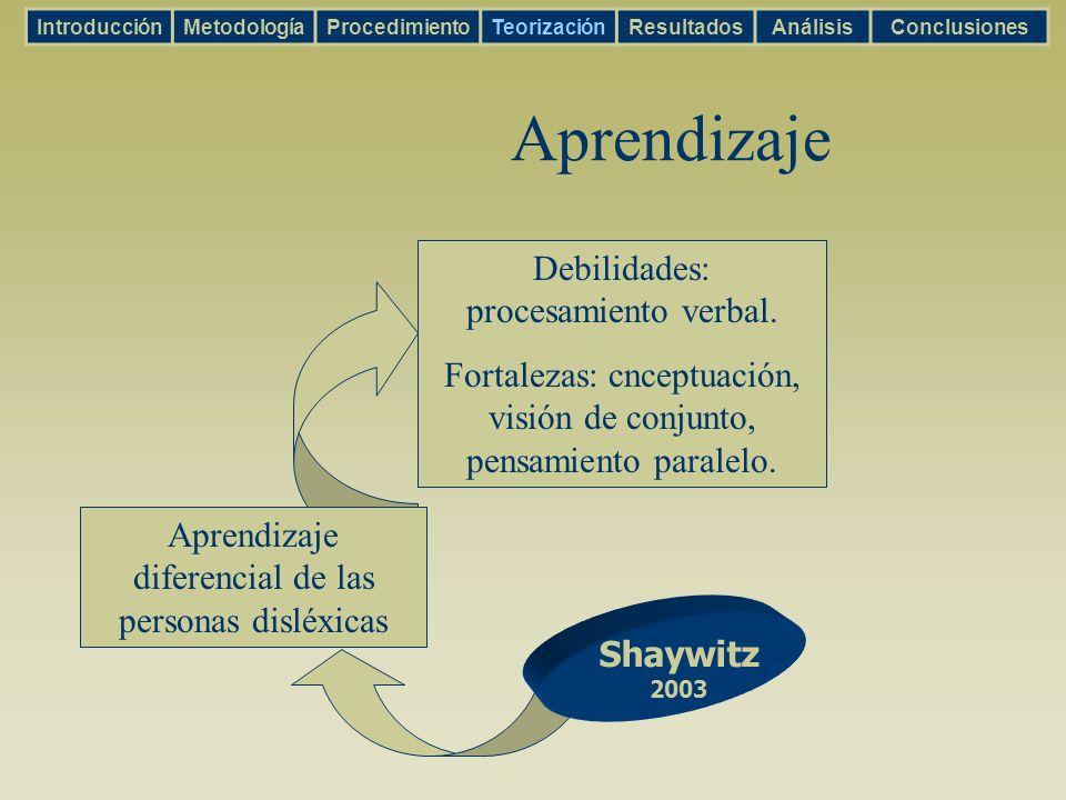 Aprendizaje IntroducciónMetodologíaProcedimientoTeorizaciónResultadosAnálisisConclusiones Shaywitz 2003 Debilidades: procesamiento verbal. Fortalezas: