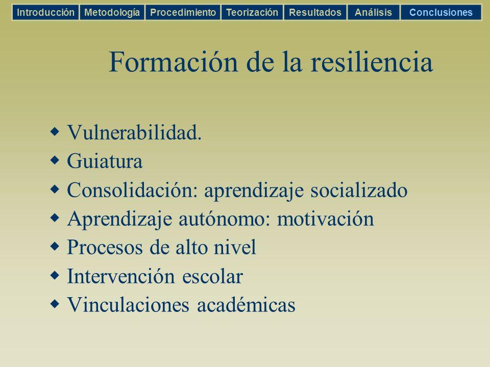 Formación de la resiliencia Vulnerabilidad. Guiatura Consolidación: aprendizaje socializado Aprendizaje autónomo: motivación Procesos de alto nivel In