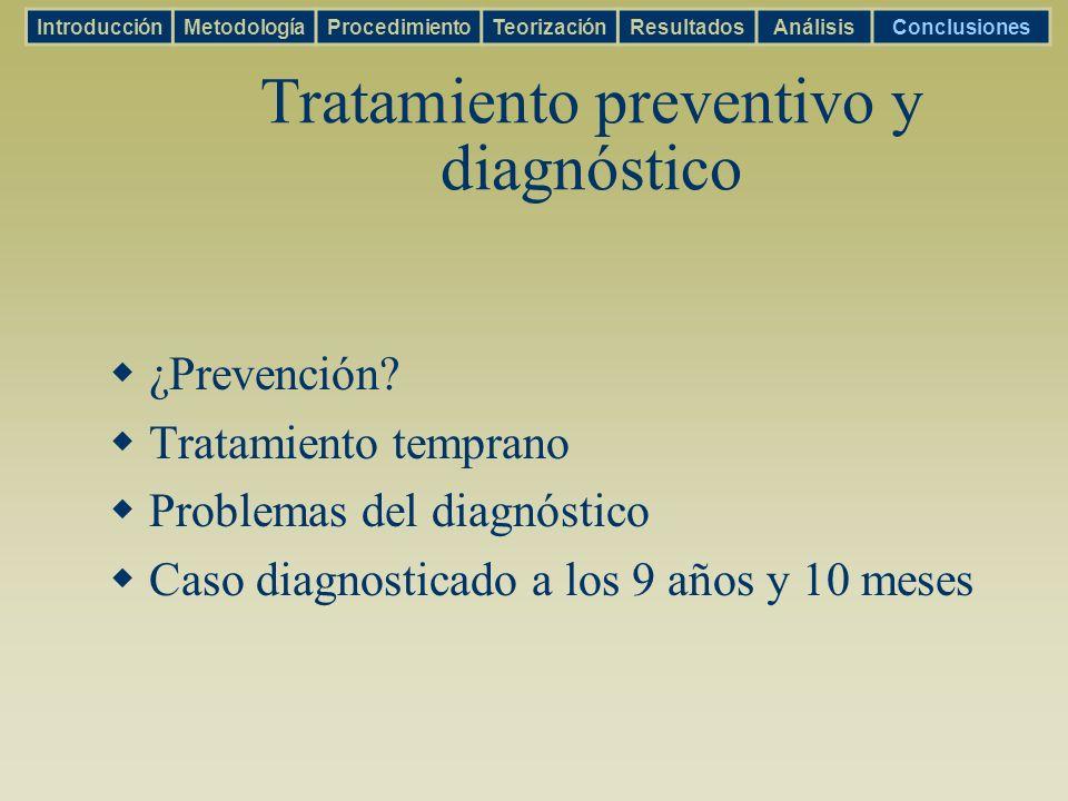 Tratamiento preventivo y diagnóstico ¿Prevención? Tratamiento temprano Problemas del diagnóstico Caso diagnosticado a los 9 años y 10 meses Introducci