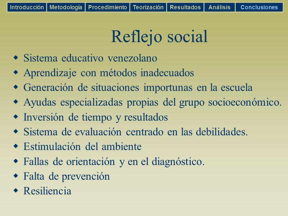 Reflejo social Sistema educativo venezolano Aprendizaje con métodos inadecuados Generación de situaciones importunas en la escuela Ayudas especializad