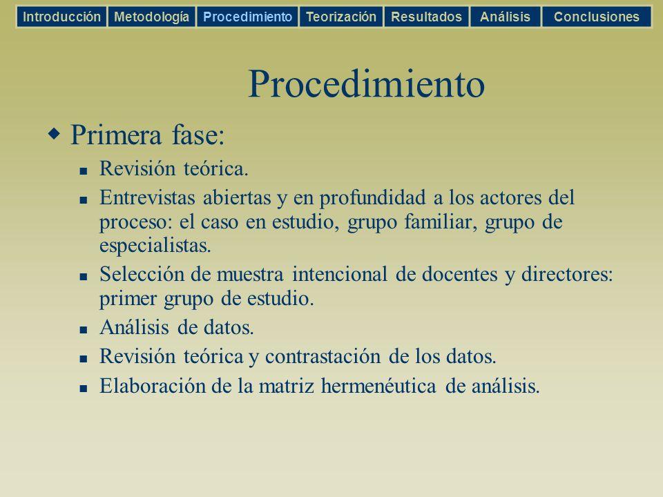 Procedimiento Primera fase: Revisión teórica. Entrevistas abiertas y en profundidad a los actores del proceso: el caso en estudio, grupo familiar, gru