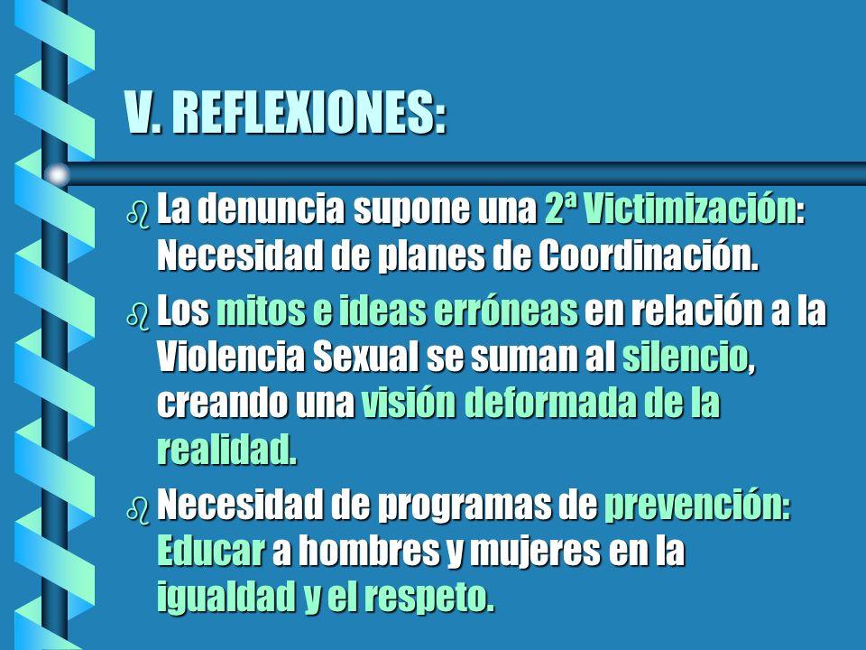 V. REFLEXIONES: b La denuncia supone una 2ª Victimización: Necesidad de planes de Coordinación. b Los mitos e ideas erróneas en relación a la Violenci