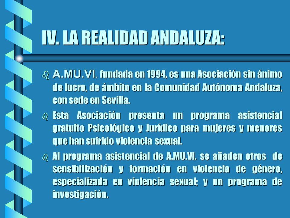 IV. LA REALIDAD ANDALUZA: A.MU.VI. fundada en 1994, es una Asociación sin ánimo de lucro, de ámbito en la Comunidad Autónoma Andaluza, con sede en Sev