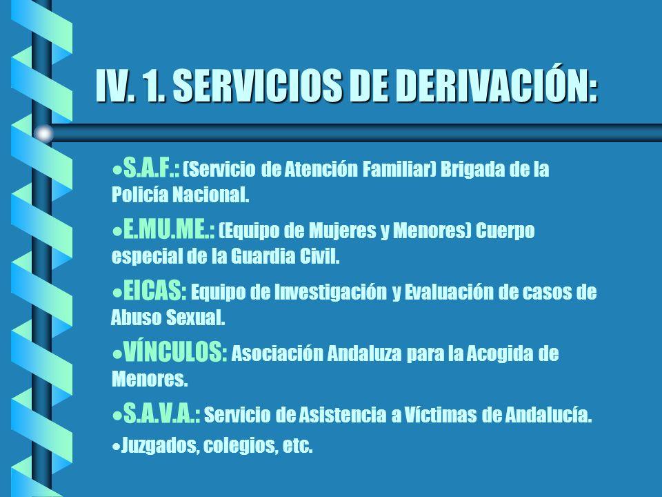 IV. 1. SERVICIOS DE DERIVACIÓN: S.A.F.: (Servicio de Atención Familiar) Brigada de la Policía Nacional. E.MU.ME.: (Equipo de Mujeres y Menores) Cuerpo