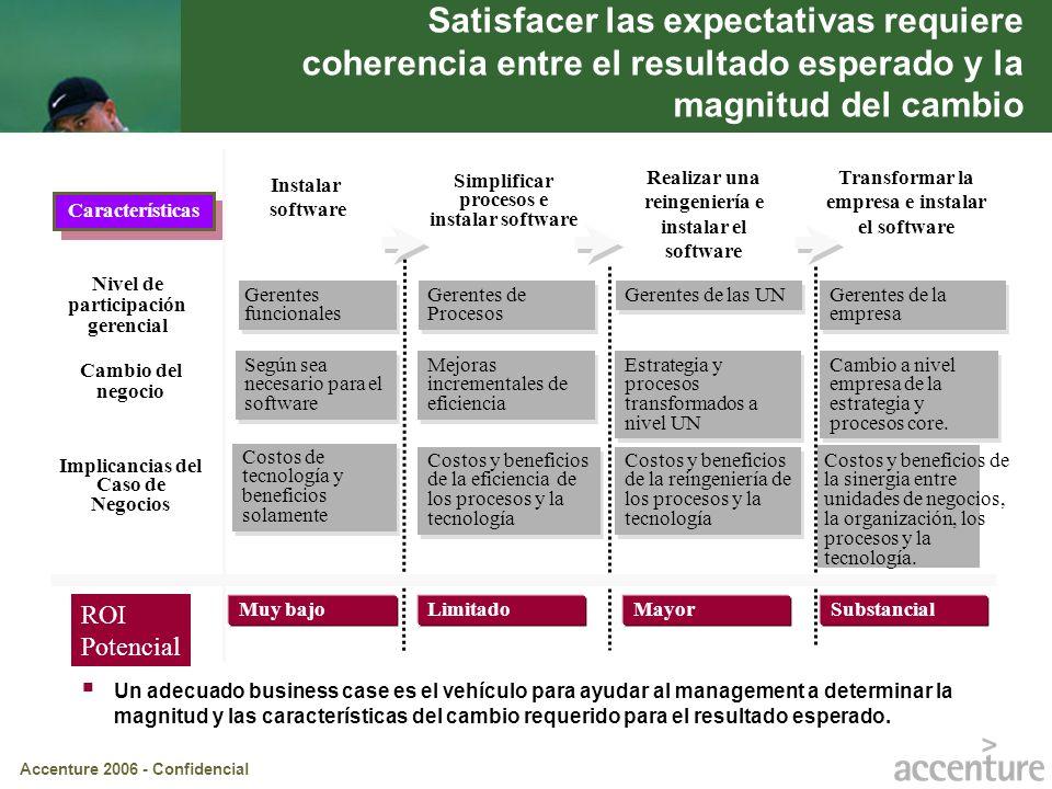 Accenture 2006 - Confidencial Satisfacer las expectativas requiere coherencia entre el resultado esperado y la magnitud del cambio Nivel de participac