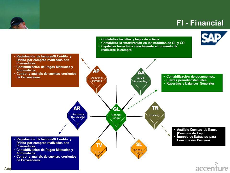 Accenture 2006 - Confidencial Planifica, controla y genera reportes de costos organizacionales.