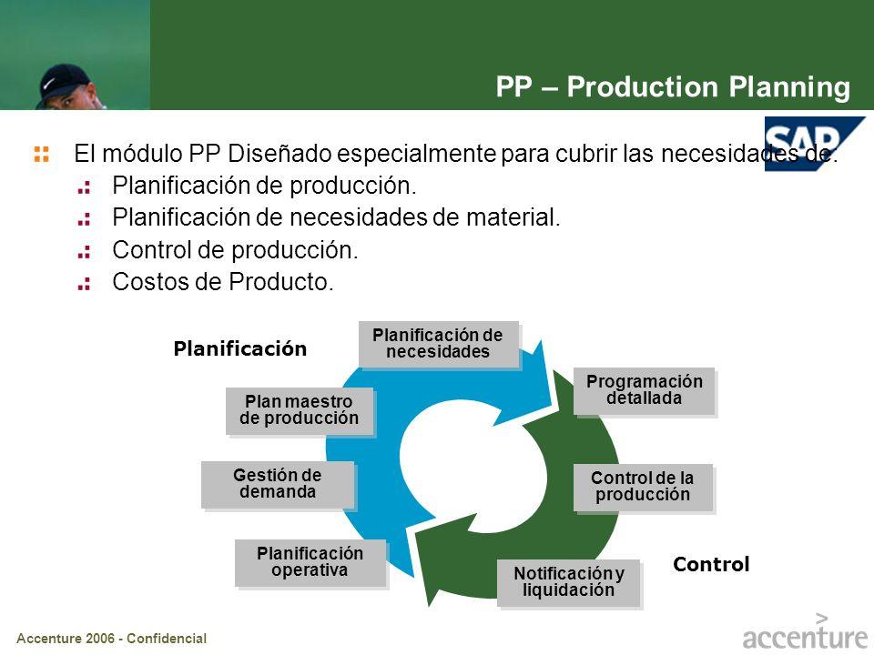 Accenture 2006 - Confidencial Planificación operativa Gestión de demanda Plan maestro de producción Control de la producción Programación detallada Pl