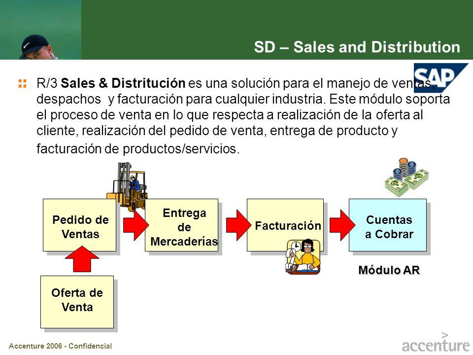Accenture 2006 - Confidencial La configuración de SAP debe definir los siguientes aspectos: - Estructura Organizativa - Datos Maestros - Procesos Precios Documentos Contabilización Reportes Configuración del modulo