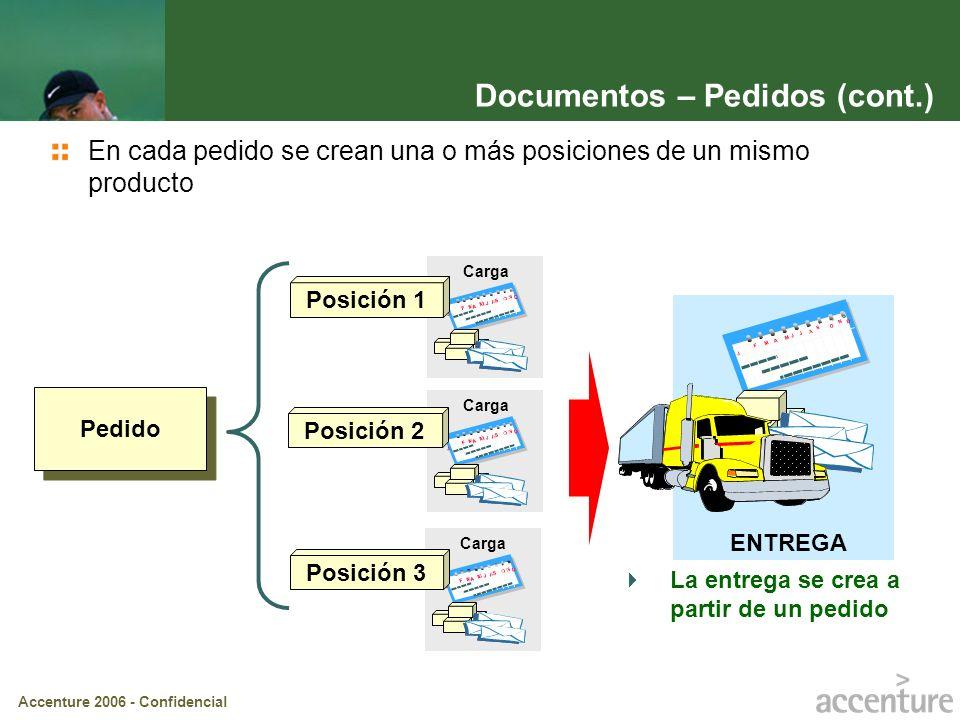 Accenture 2006 - Confidencial J F M A M J J A S O ND Carga J F M A M J J A S O N D Pedido Posición 2 J F M A M J J A S O N D Carga Posición 1 Posición