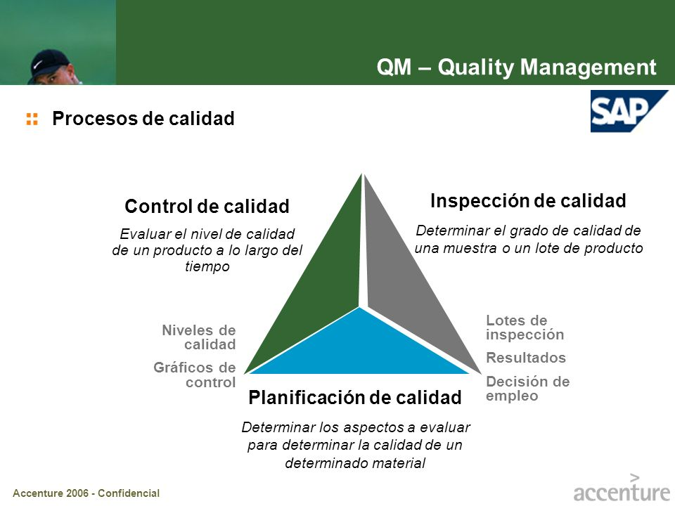 Accenture 2006 - Confidencial QM – Quality Management Planificación de calidad Permite definir criterios de inspección (por ejemplo, qué material debe inspeccionarse, cómo debe inspeccionarse y qué características o especificaciones verificar, el puesto de trabajo, etc) en la entrada de mercancías, traslados, órdenes de fabricación, entregas a clientes, periódicamente o en puntos predefinidos.