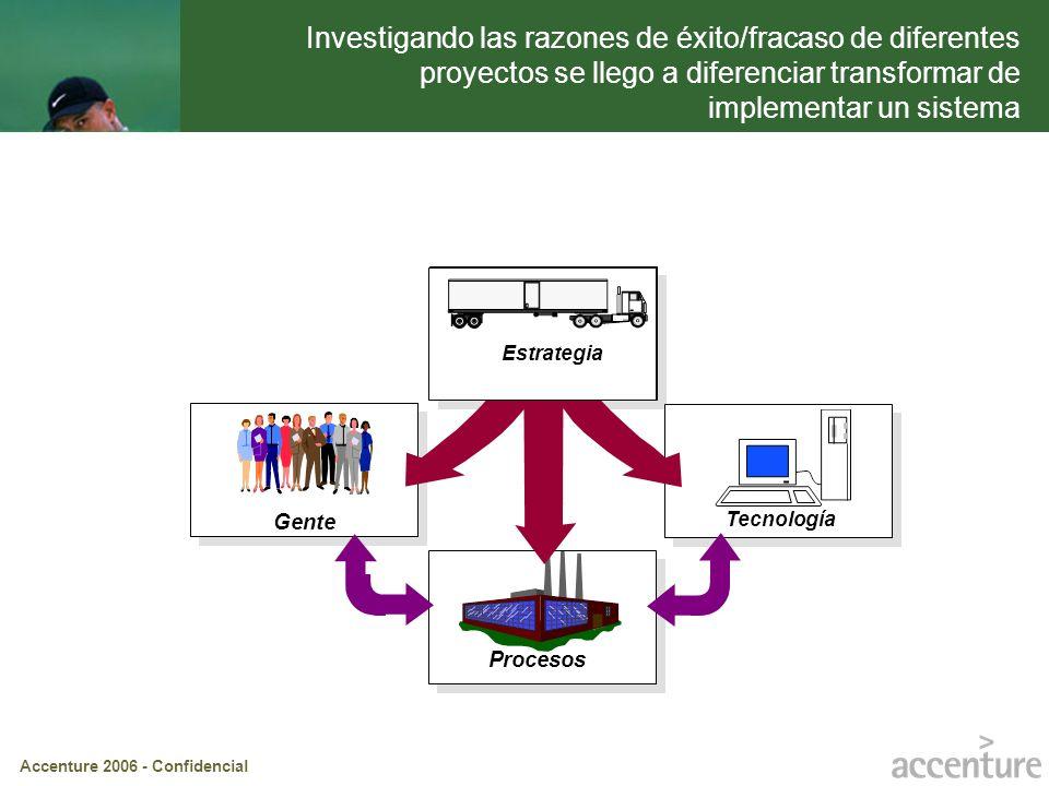 Accenture 2006 - Confidencial Gente Tecnología Procesos Estrategia Investigando las razones de éxito/fracaso de diferentes proyectos se llego a difere