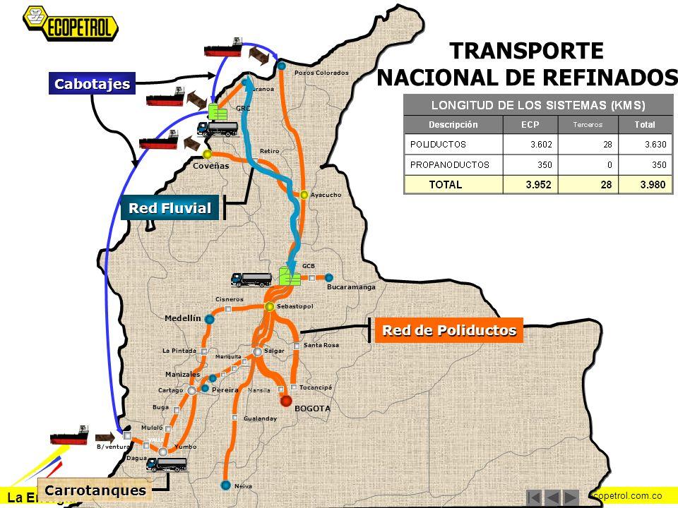 La Energía de los Colombianos www.ecopetrol.com.co VALLE Pozos Colorados Baranoa Coveñas Retiro Ayacucho Bucaramanga Sebastopol Santa Rosa Salgar Toca