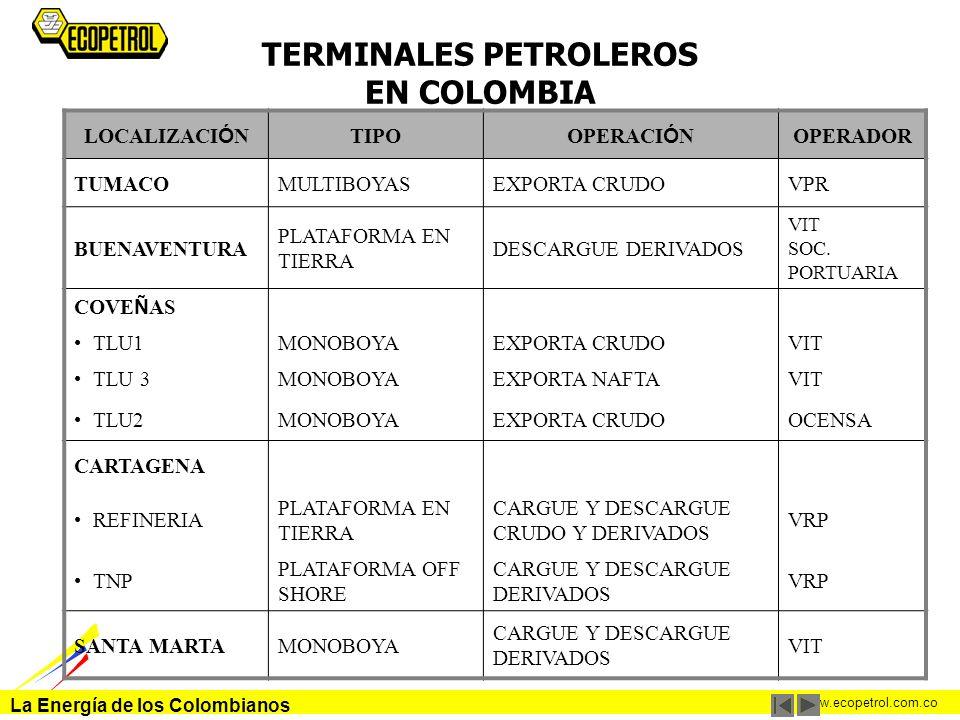 La Energía de los Colombianos www.ecopetrol.com.co TERMINALES PETROLEROS EN COLOMBIA LOCALIZACI Ó N TIPO OPERACI Ó N OPERADOR TUMACOMULTIBOYASEXPORTA