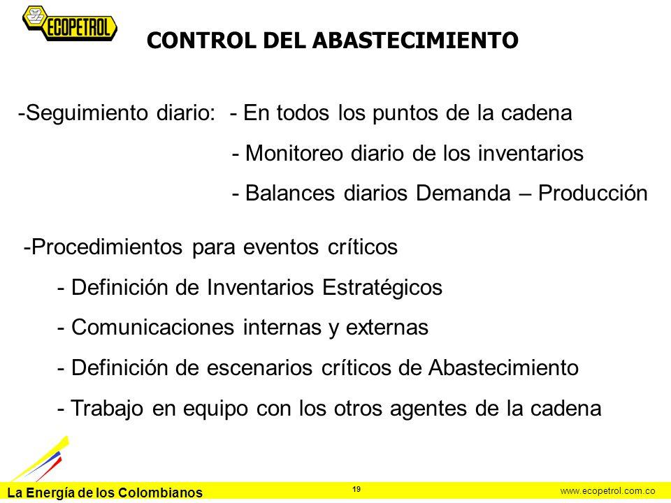 La Energía de los Colombianos www.ecopetrol.com.co 19 CONTROL DEL ABASTECIMIENTO -Seguimiento diario: - En todos los puntos de la cadena - Monitoreo d